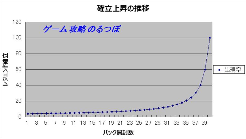 %e3%82%b0%e3%83%a9%e3%83%95%e3%82%a3%e3%83%83%e3%82%af%e3%82%b91